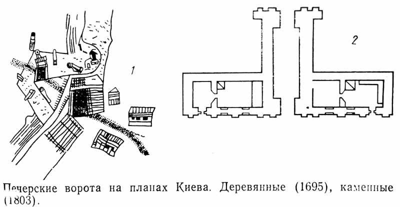 Місце розташування Лядських, фундаменти Печерських воріт