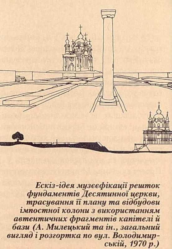 2004 р. Проблеми увічнення пам'яті про церкву богородиці Десятинну в Києві